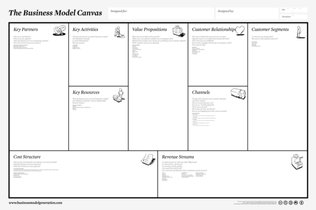 800px-Business_Model_Canvas